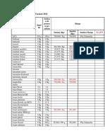 daftar Bahan yang di perlukan 2020.docx