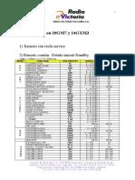 Modo+Service+en+20GM7+y+14GXM3