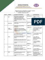 Least competencies form_grade I_Emerald - Copy - Copy.docx