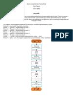Atividade do Fórum.pdf