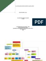 Elisa Duarte Mapa Actividad1.1