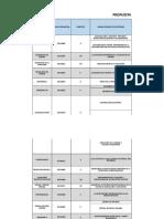 Planificación Cierre Semestre Escuela Sociología 05.11.2019 - Estudiantes & Docentes