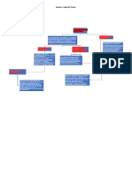 mapa conceptual-fase 2.docx