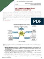 SAMR, Modelo Para Integrar Las TIC en Procesos Educativos