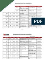 Listado.de.Escuela.conductores 21.10.2019