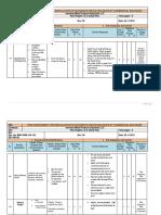 Risk Assessment for installation of automatic revolving door installation.docx