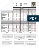 New Haven Crime Statistics CompStat Weekly Report - Nov 25 - Dec 1 2019