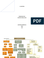 Mapa-conceptual-La-auditoria-informatica-docx EA.docx