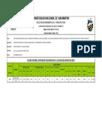 RESUMEN DE CLASIFICACIONES BASE.xls.xls