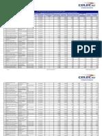 lotaip-2019ago-remuneracin.pdf