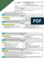 cronograma de patologia