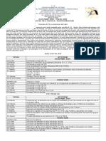 Calendarización Dic19-Ene20