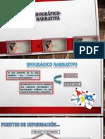 Presentación Metodología Biográfico Narrativa