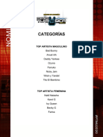 Categorías Premios tu música urbano