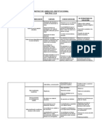 Matriz CCA - Gestión Pedagógica