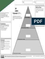 [PT] Design Principles Pyramid Canvas