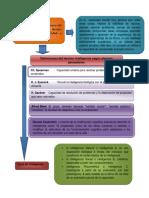 actividad 2 psicologia general.docx