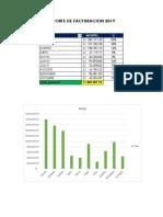 REPORTE DE FACTURACION 2018 - 2019