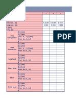 Exp. 8 Hydraulics Lab Excel Form