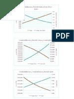 PITI Effects Charts