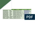 Taller La Interfaz de Excel 2016