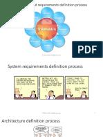 CISSP-Domain-3b-Security-Architecture-Engineering
