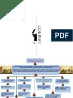 mapa conceptual habilidades.docx