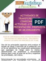 Actividades de transferencia de conocimiento.pptx