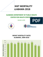 Alabama Dept. of Health Infant Mortality Report 2018
