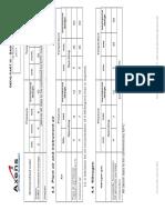 Att1 - III - BEDQ Part III - Basic Design Data (KOM Issue) - Rev0