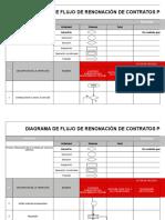 Renovacion Contratos - Diagrama de flujo.xlsx