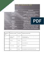 Modelo OSI y Sus Protocolos