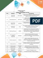 English - Listado variables Prospectiva Estratégica