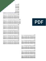 FY201903 Business Operations Seg Data e