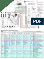 Diagramas  Electricos para Navistar 466e570