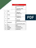 MS Excel Codes