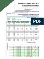 1.- Granulometria fino concreto - QUISPE 2019