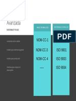 1.2 Cuadro comparativo normas.pdf