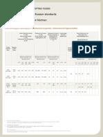 Table11_01.pdf