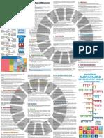 SDG Brochure.ppt
