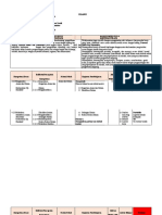 Silabus Kimia Farmasi 12 SEMESTER 1