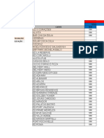 Status Mensal Cadastro de Clientes 27112019