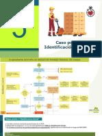 3. Casos Practicos Identficación Del Riesgo MMC