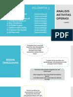 ALK Kelompok 5 Analisis Aktivitas Operasi AkuntansiC17