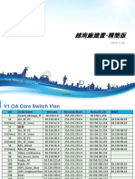 越南廠IP規劃_V1.5.pptx
