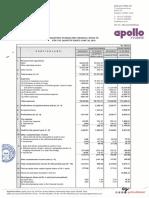 APOLLO TYRE -financial-results-june-30-2019.pdf