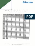 section des cables et consommation en plein charge.pdf