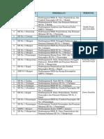 List Pembagian Sekolah Di Mengwi