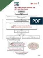 Aguas - E coli coliformes UNE-EN ISO 9308-1-2014