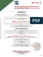 Aguas - Enterococos intestinales UNE-EN ISO 7899-2-2001